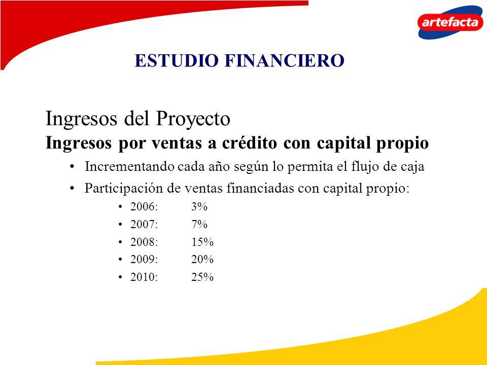 ESTUDIO FINANCIERO Ingresos del Proyecto Ingresos por ventas a crédito con capital propio Incrementando cada año según lo permita el flujo de caja Par