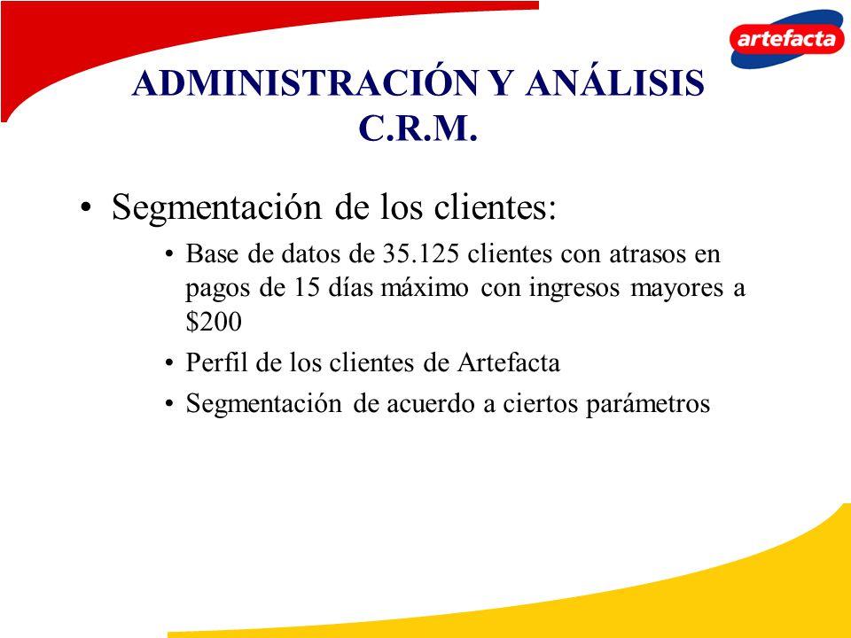 ADMINISTRACIÓN Y ANÁLISIS C.R.M. Segmentación de los clientes: Base de datos de 35.125 clientes con atrasos en pagos de 15 días máximo con ingresos ma