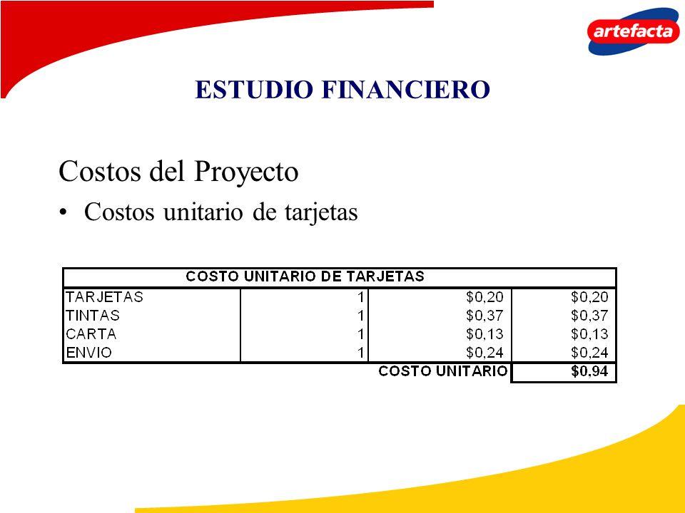 ESTUDIO FINANCIERO Costos del Proyecto Costos unitario de tarjetas