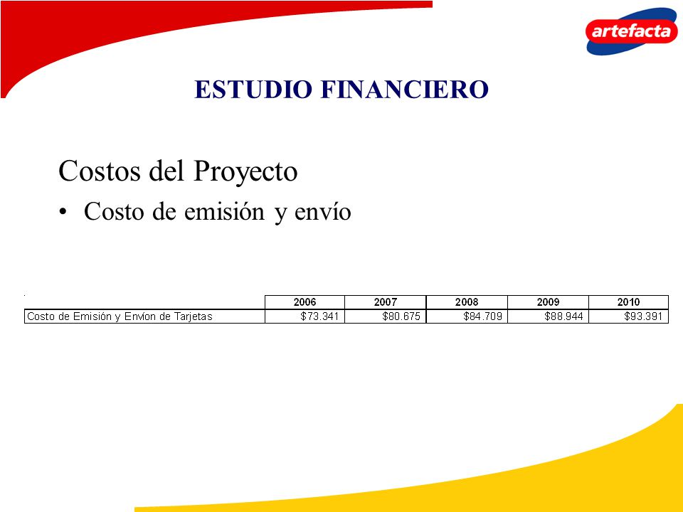 ESTUDIO FINANCIERO Costos del Proyecto Costo de emisión y envío