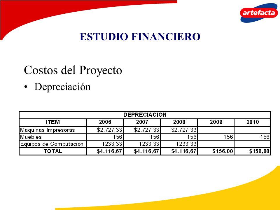 ESTUDIO FINANCIERO Costos del Proyecto Depreciación