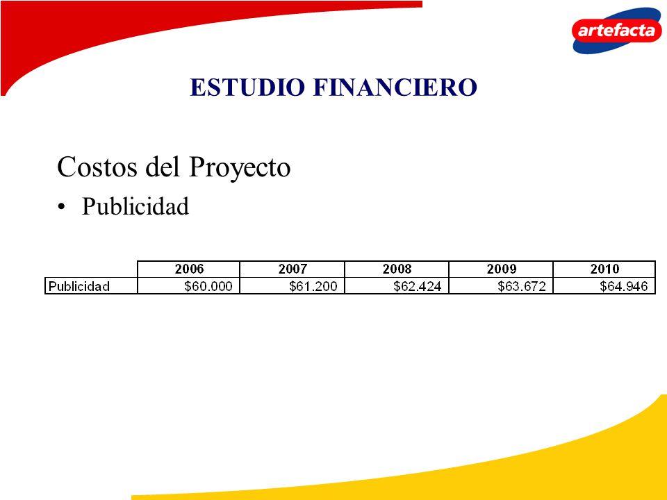 ESTUDIO FINANCIERO Costos del Proyecto Publicidad