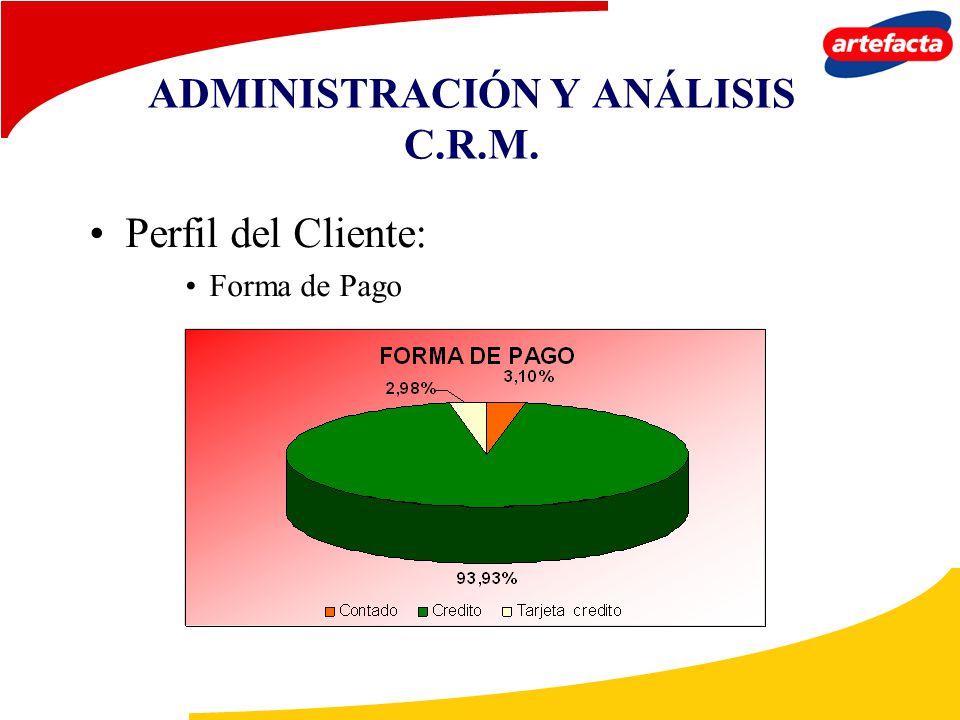 ADMINISTRACIÓN Y ANÁLISIS C.R.M. Perfil del Cliente: Forma de Pago