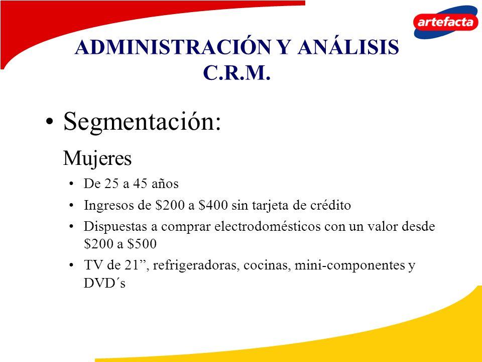 ADMINISTRACIÓN Y ANÁLISIS C.R.M. Segmentación: Mujeres De 25 a 45 años Ingresos de $200 a $400 sin tarjeta de crédito Dispuestas a comprar electrodomé