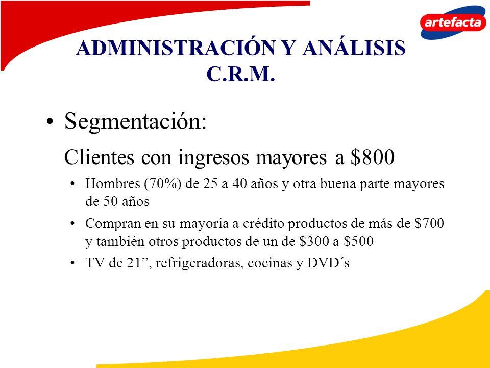 ADMINISTRACIÓN Y ANÁLISIS C.R.M. Segmentación: Clientes con ingresos mayores a $800 Hombres (70%) de 25 a 40 años y otra buena parte mayores de 50 año