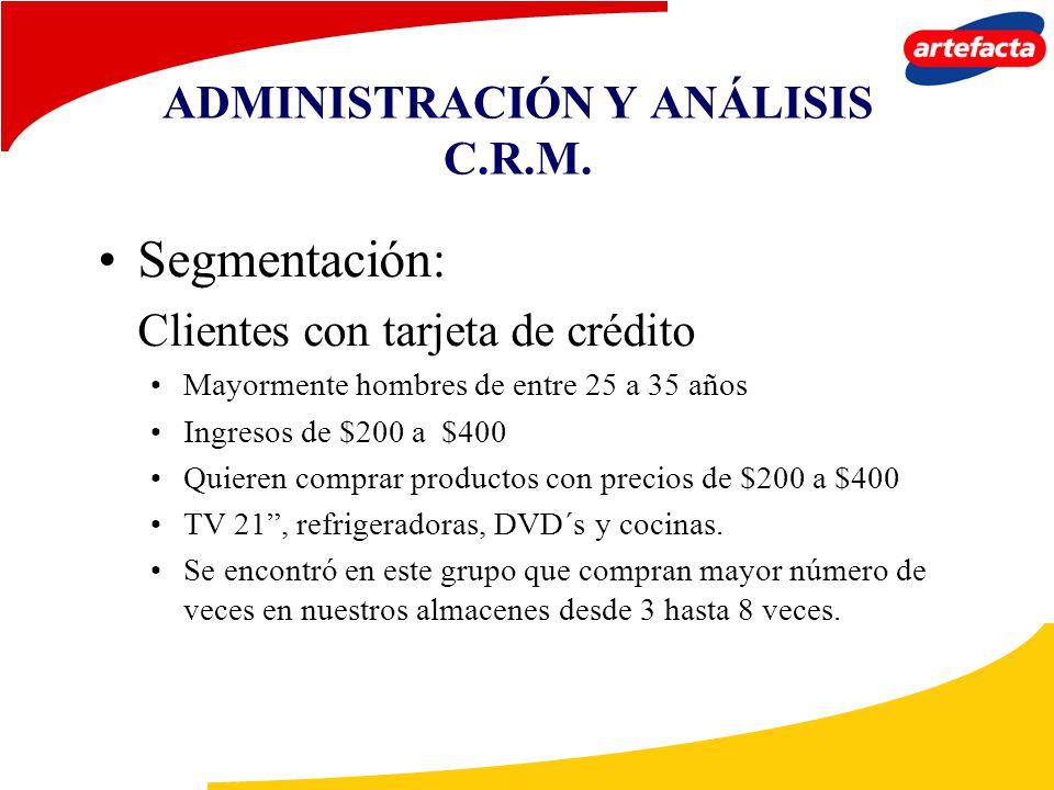 ADMINISTRACIÓN Y ANÁLISIS C.R.M. Segmentación: Clientes con tarjeta de crédito Mayormente hombres de entre 25 a 35 años Ingresos de $200 a $400 Quiere
