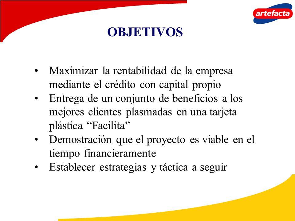 OBJETIVOS Maximizar la rentabilidad de la empresa mediante el crédito con capital propio Entrega de un conjunto de beneficios a los mejores clientes p