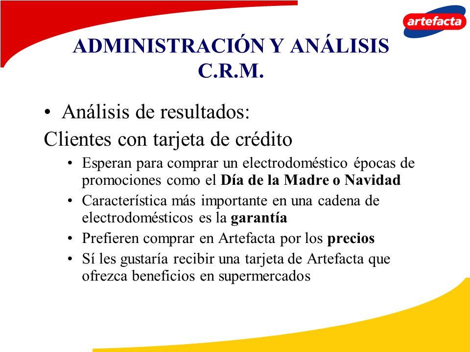 ADMINISTRACIÓN Y ANÁLISIS C.R.M. Análisis de resultados: Clientes con tarjeta de crédito Esperan para comprar un electrodoméstico épocas de promocione
