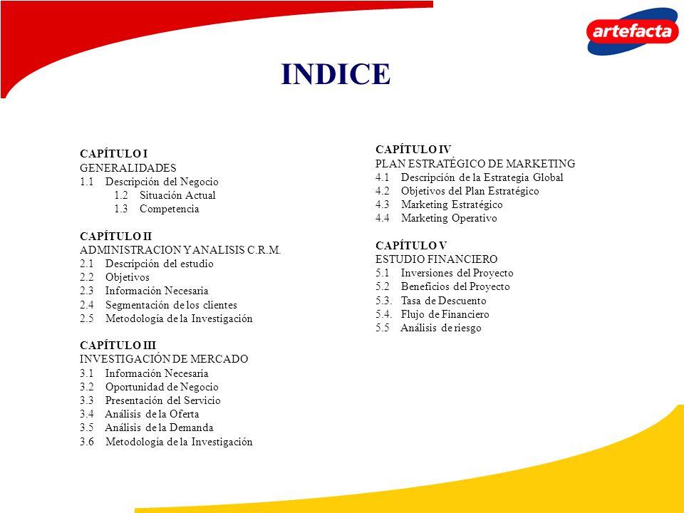 INDICE CAPÍTULO I GENERALIDADES 1.1 Descripción del Negocio 1.2 Situación Actual 1.3 Competencia CAPÍTULO II ADMINISTRACION Y ANALISIS C.R.M. 2.1 Desc