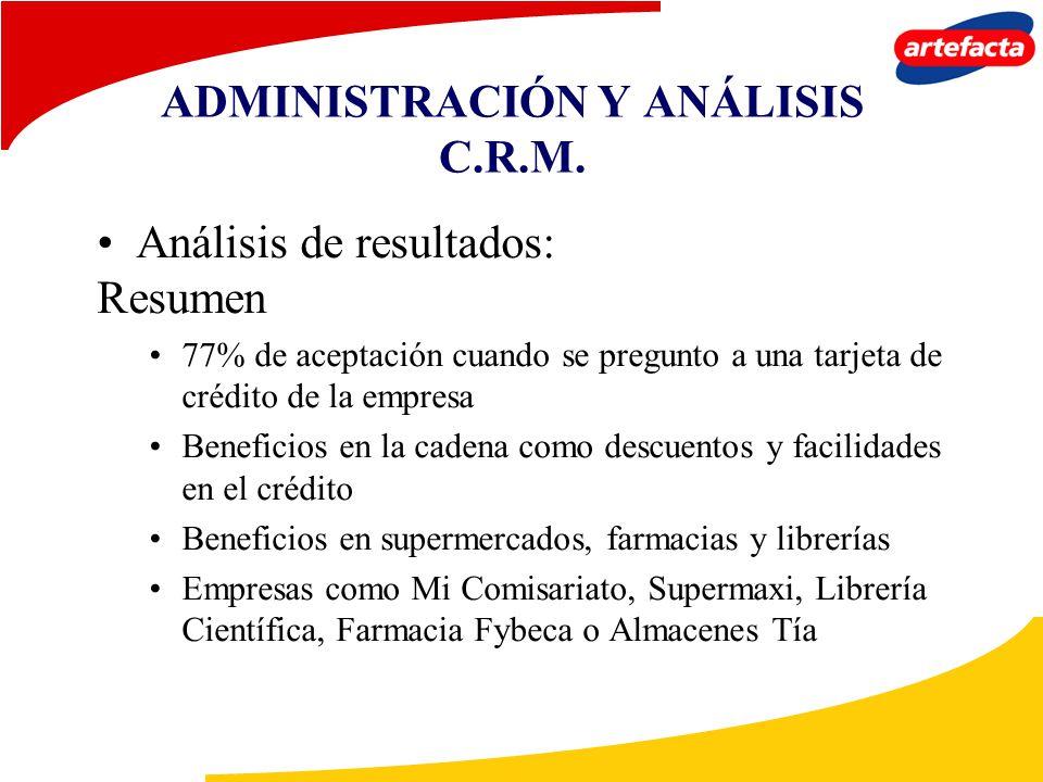 ADMINISTRACIÓN Y ANÁLISIS C.R.M. Análisis de resultados: Resumen 77% de aceptación cuando se pregunto a una tarjeta de crédito de la empresa Beneficio