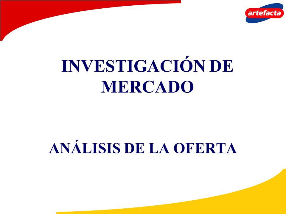 ANÁLISIS DE LA OFERTA INVESTIGACIÓN DE MERCADO
