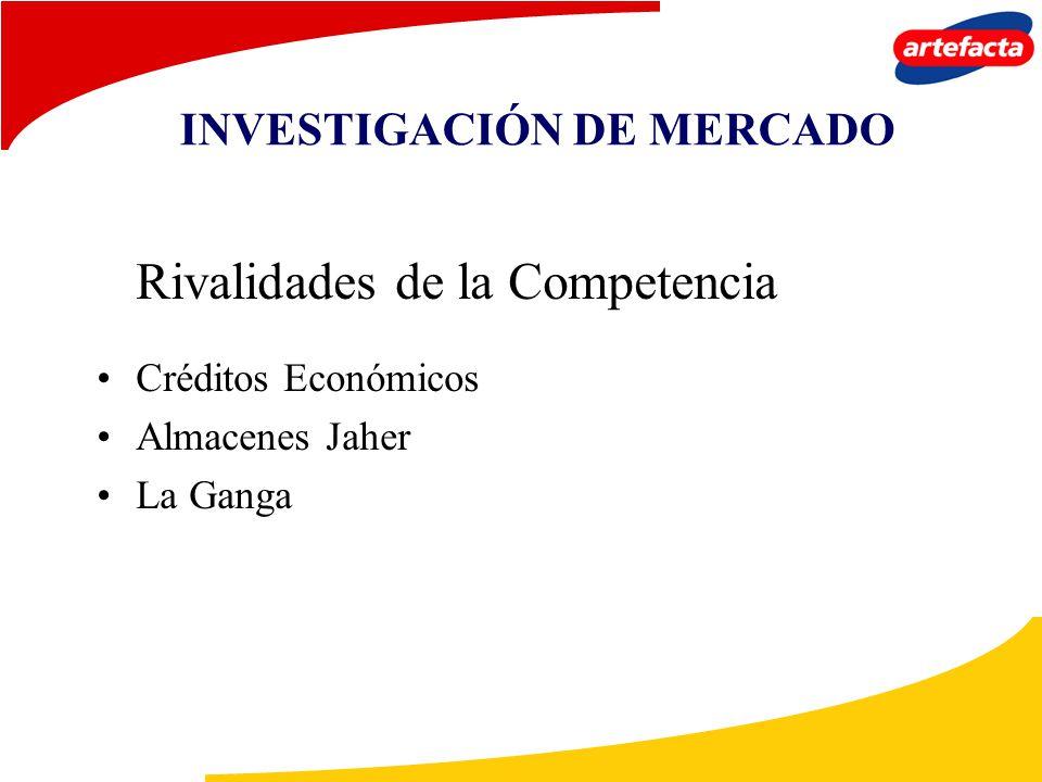 Rivalidades de la Competencia Créditos Económicos Almacenes Jaher La Ganga INVESTIGACIÓN DE MERCADO