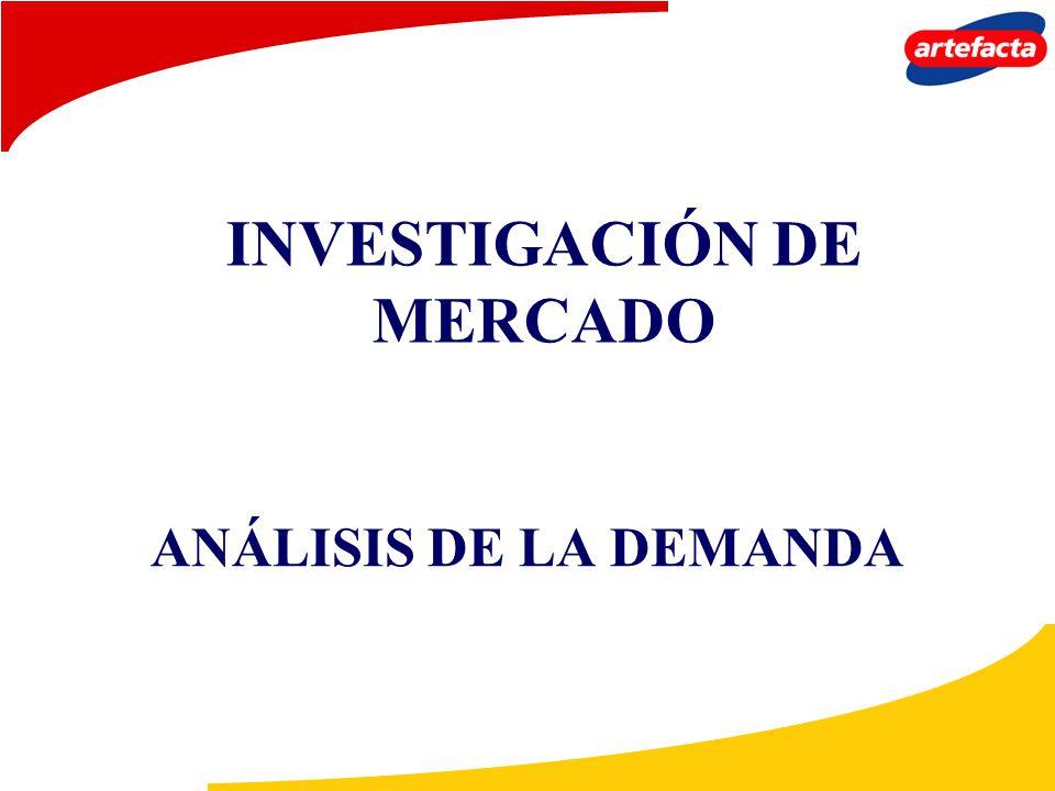ANÁLISIS DE LA DEMANDA INVESTIGACIÓN DE MERCADO