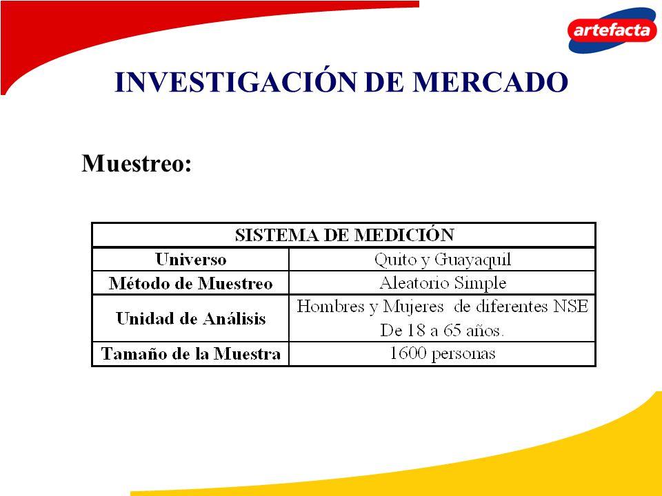 Muestreo: INVESTIGACIÓN DE MERCADO