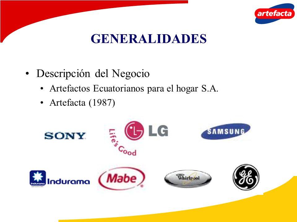 GENERALIDADES Descripción del Negocio Artefactos Ecuatorianos para el hogar S.A. Artefacta (1987)