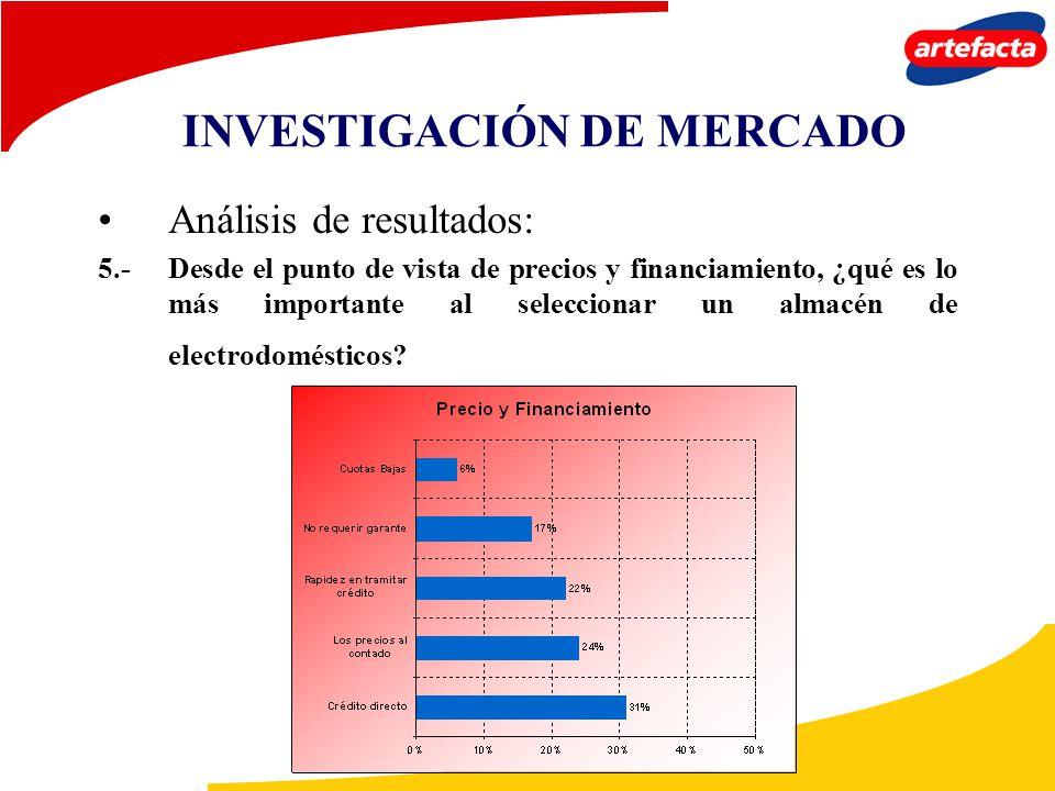 Análisis de resultados: 5.-Desde el punto de vista de precios y financiamiento, ¿qué es lo más importante al seleccionar un almacén de electrodoméstic