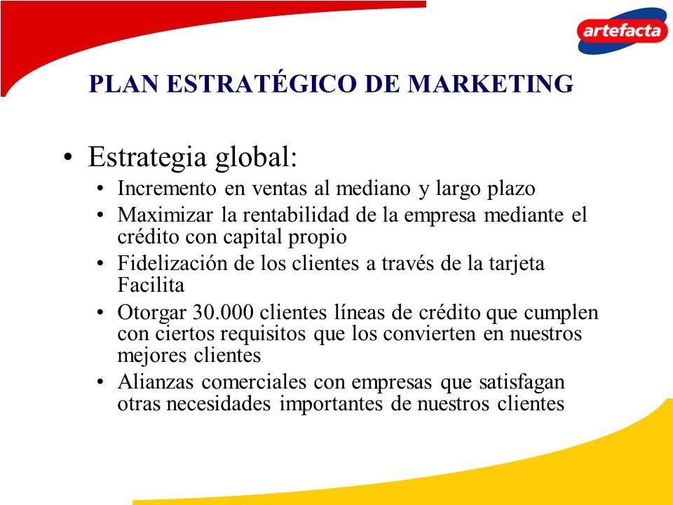 PLAN ESTRATÉGICO DE MARKETING Estrategia global: Incremento en ventas al mediano y largo plazo Maximizar la rentabilidad de la empresa mediante el cré