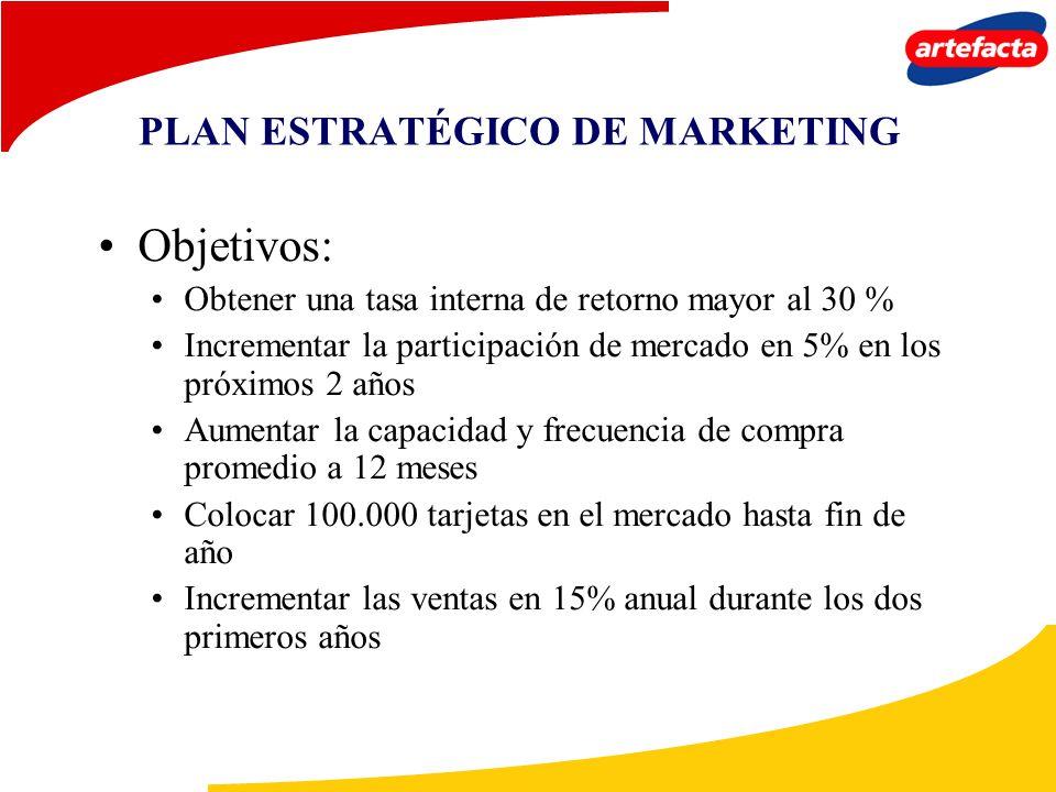 PLAN ESTRATÉGICO DE MARKETING Objetivos: Obtener una tasa interna de retorno mayor al 30 % Incrementar la participación de mercado en 5% en los próxim