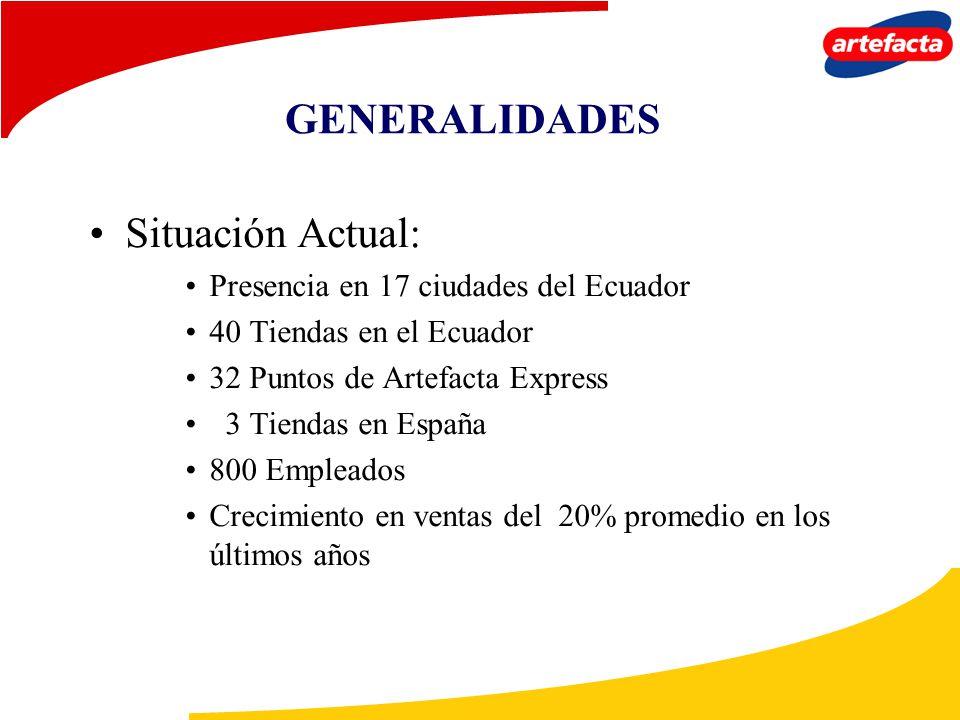 GENERALIDADES Situación Actual: Presencia en 17 ciudades del Ecuador 40 Tiendas en el Ecuador 32 Puntos de Artefacta Express 3 Tiendas en España 800 E