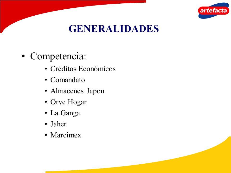 GENERALIDADES Competencia: Créditos Económicos Comandato Almacenes Japon Orve Hogar La Ganga Jaher Marcimex