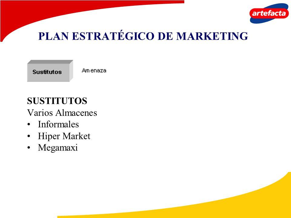 PLAN ESTRATÉGICO DE MARKETING SUSTITUTOS Varios Almacenes Informales Hiper Market Megamaxi