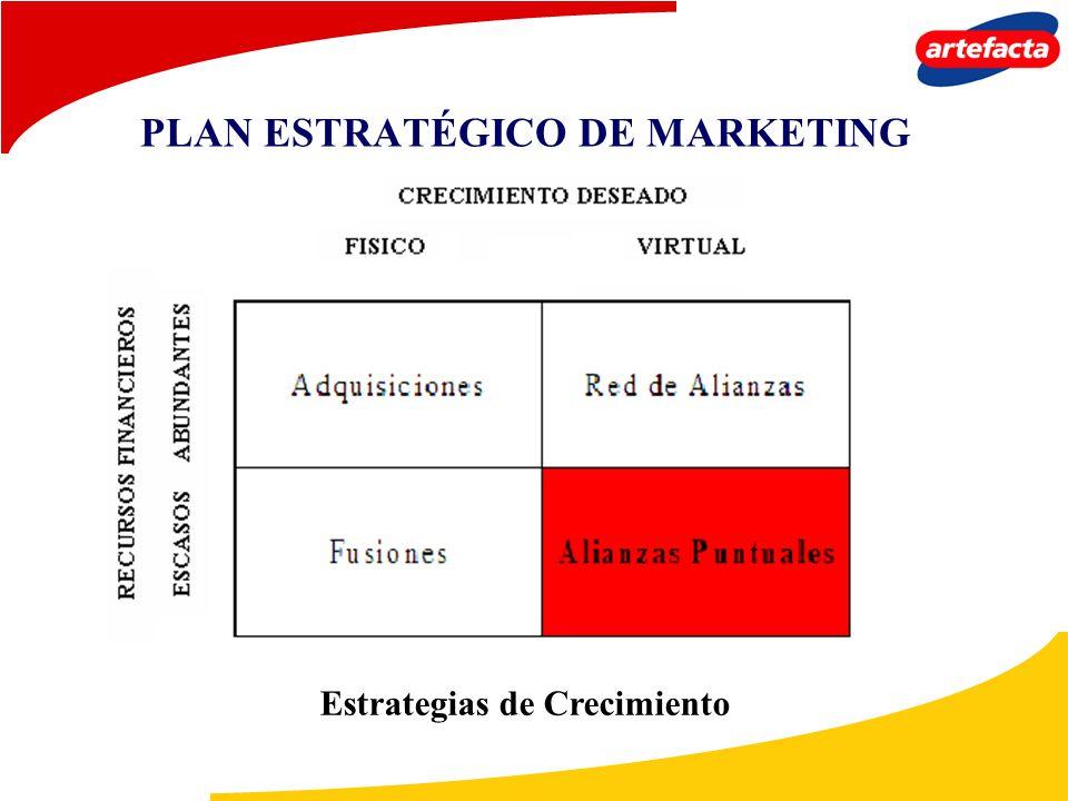 PLAN ESTRATÉGICO DE MARKETING Estrategias de Crecimiento