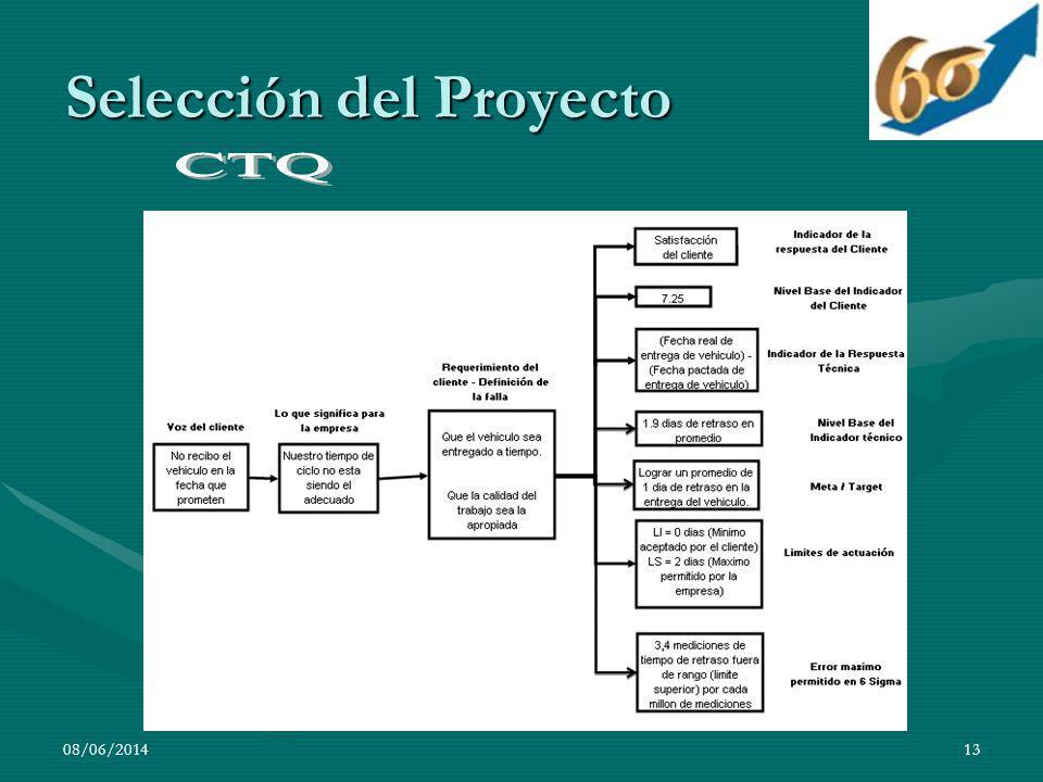 08/06/201413 Selección del Proyecto