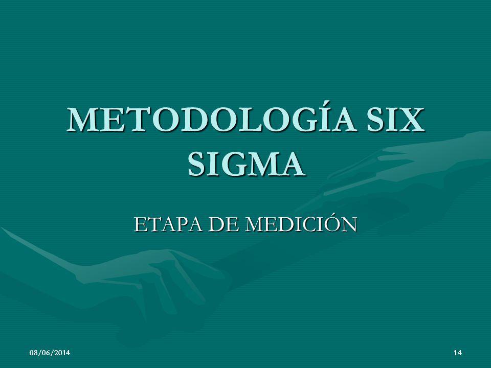 08/06/201414 METODOLOGÍA SIX SIGMA ETAPA DE MEDICIÓN 08/06/201414