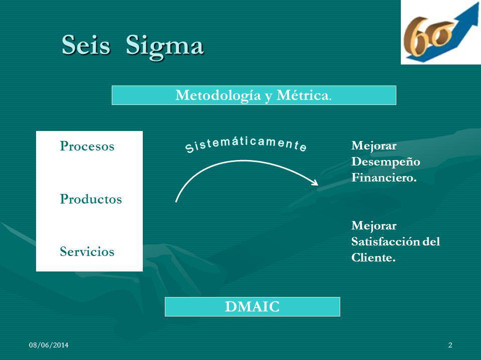 08/06/20142 Mejorar Desempeño Financiero. Mejorar Satisfacción del Cliente. Procesos Productos Servicios Seis Sigma Metodología y Métrica. DMAIC