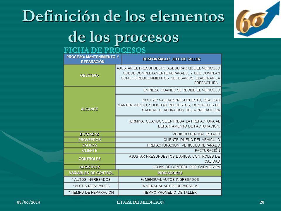08/06/201420 Definición de los elementos de los procesos 08/06/201420ETAPA DE MEDICIÓN PROCESO: MANTENIMIENTO Y REPARACIÓN RESPONSABLE: JEFE DE TALLER