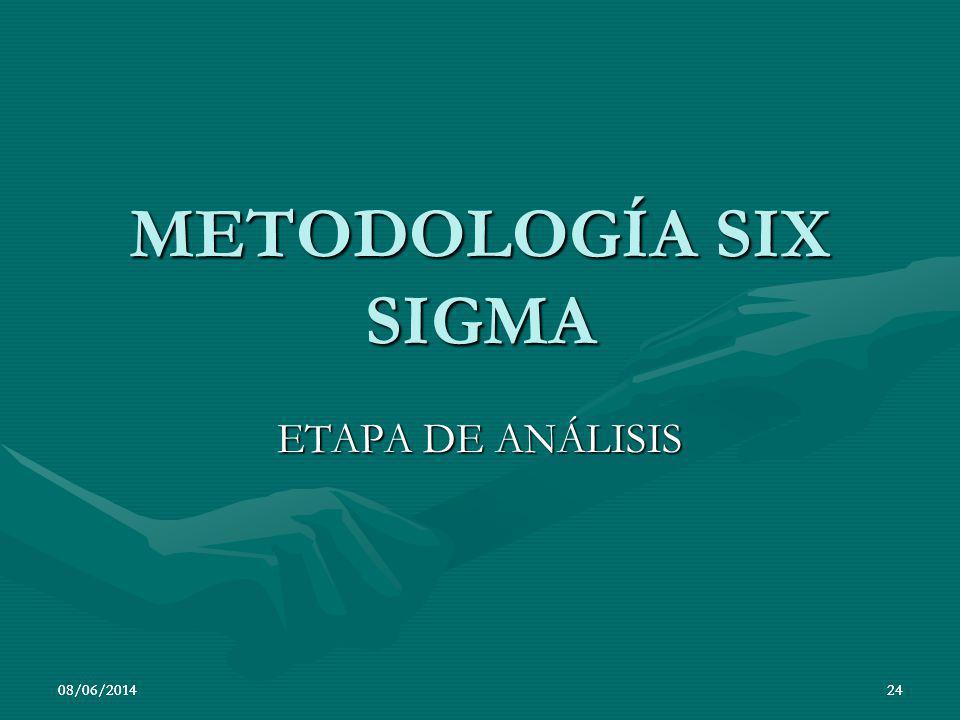 08/06/201424 METODOLOGÍA SIX SIGMA ETAPA DE ANÁLISIS 08/06/201424