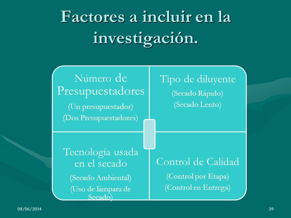 08/06/201439 Factores a incluir en la investigación. Número de Presupuestadores (Un presupuestador) (Dos Presupuestadores) Tipo de diluyente (Secado R