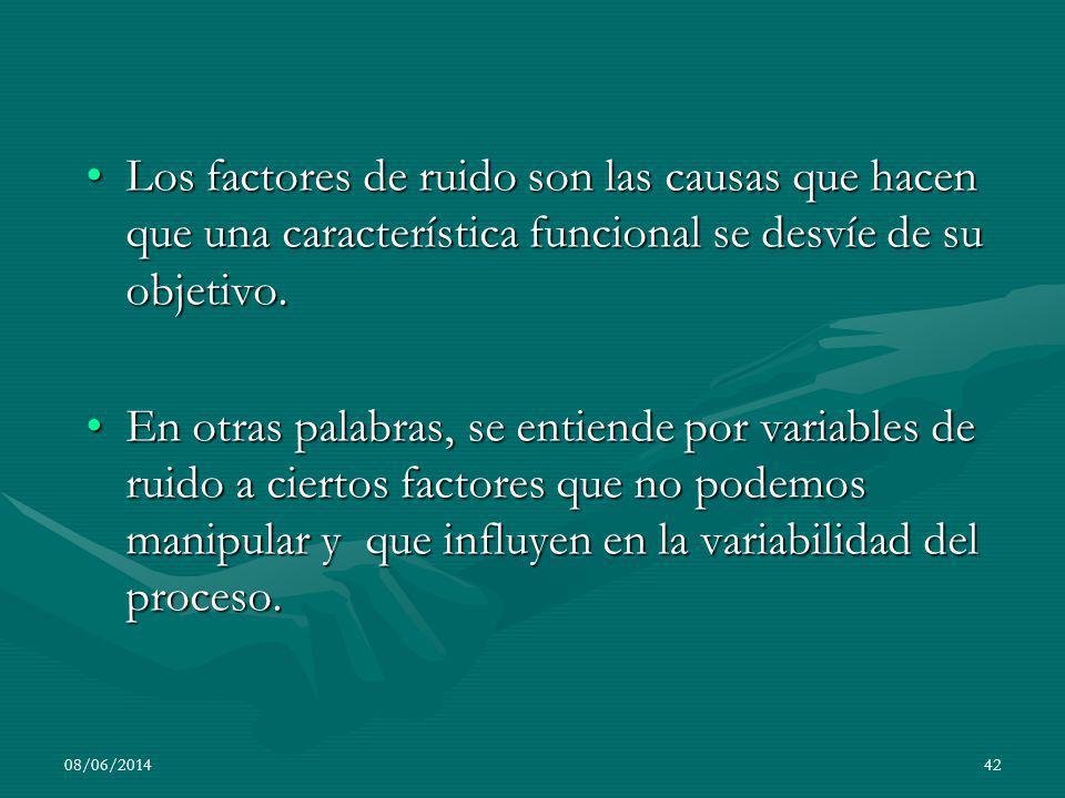 08/06/201442 Los factores de ruido son las causas que hacen que una característica funcional se desvíe de su objetivo.Los factores de ruido son las ca