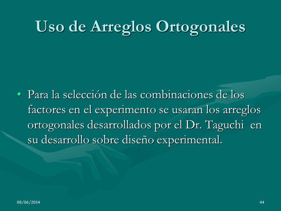 Uso de Arreglos Ortogonales Para la selección de las combinaciones de los factores en el experimento se usaran los arreglos ortogonales desarrollados
