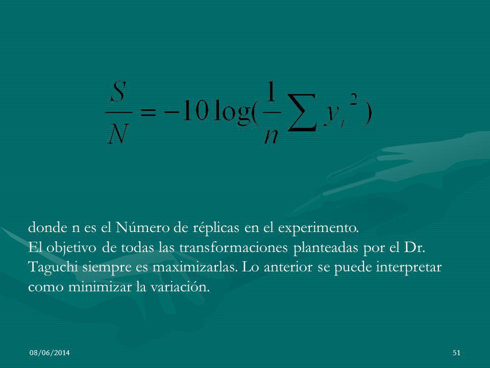 08/06/201451 donde n es el Número de réplicas en el experimento. El objetivo de todas las transformaciones planteadas por el Dr. Taguchi siempre es ma
