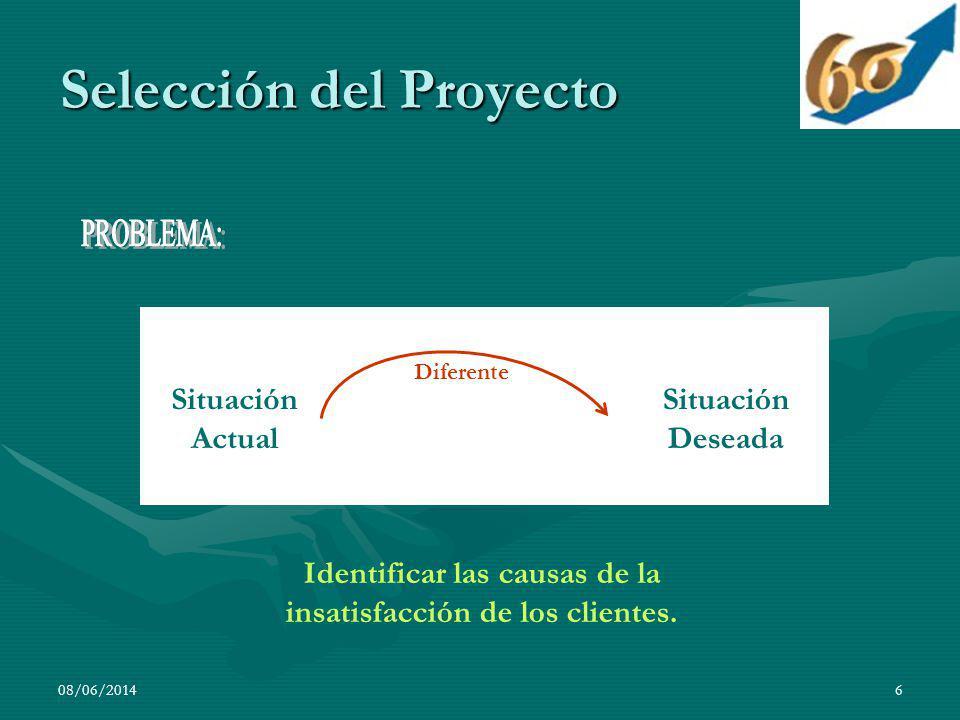 08/06/20146 Selección del Proyecto Situación Actual Situación Deseada Diferente Identificar las causas de la insatisfacción de los clientes.