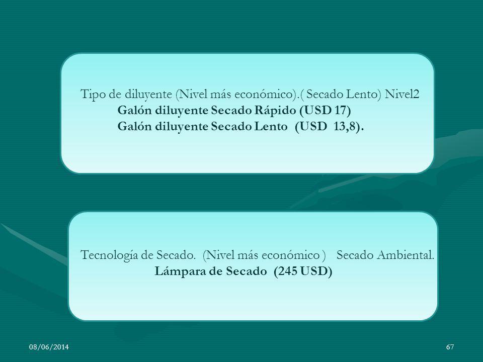 08/06/201467 Tipo de diluyente (Nivel más económico).( Secado Lento) Nivel2 Galón diluyente Secado Rápido (USD 17) Galón diluyente Secado Lento (USD 1