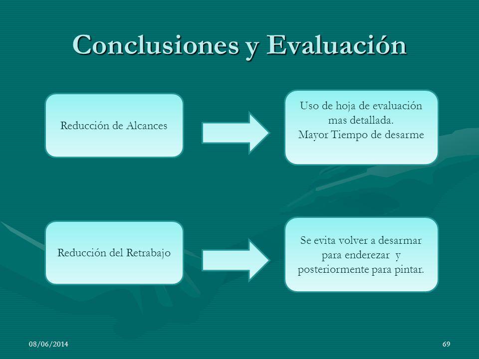 Conclusiones y Evaluación 08/06/201469 Reducción de Alcances Uso de hoja de evaluación mas detallada. Mayor Tiempo de desarme Reducción del Retrabajo