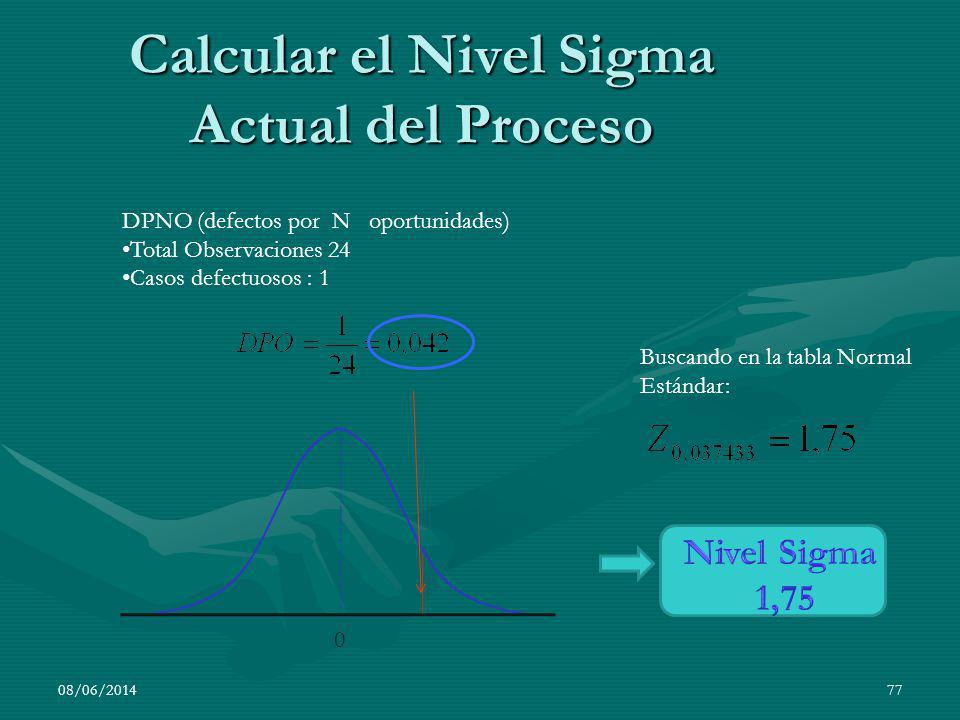Calcular el Nivel Sigma Actual del Proceso 08/06/201477 ETAPA DE ANÁLISIS DPNO (defectos por N oportunidades) Total Observaciones 24 Casos defectuosos