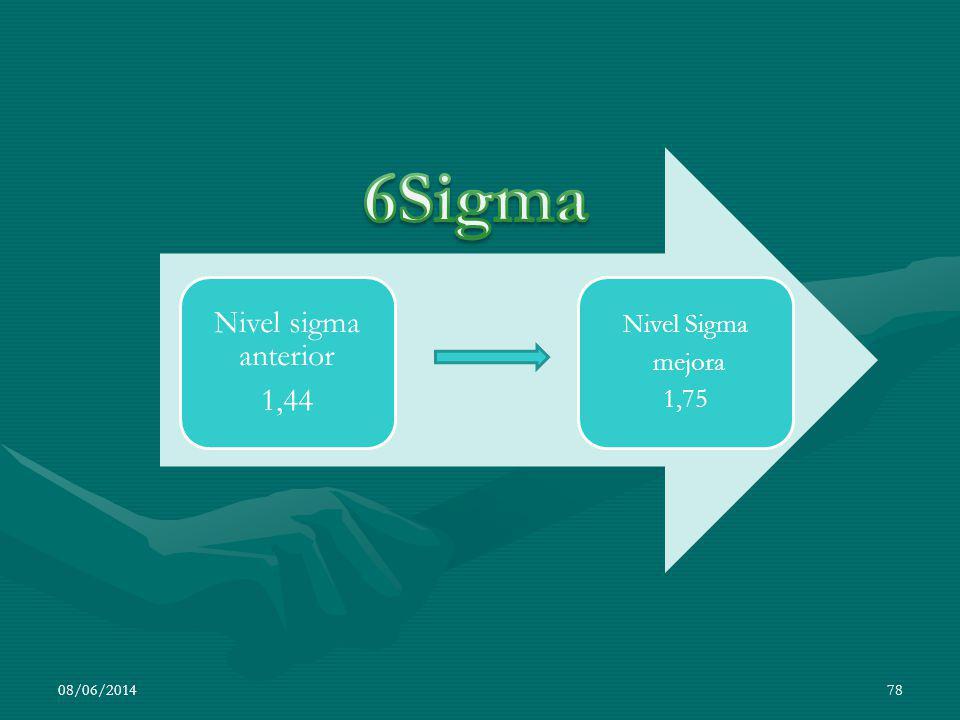 08/06/201478 Nivel sigma anterior 1,44 Nivel Sigma mejora 1,75