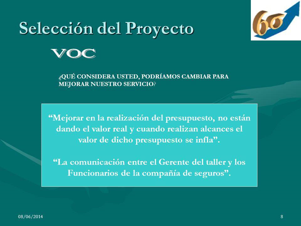 08/06/20148 Selección del Proyecto Mejorar en la realización del presupuesto, no están dando el valor real y cuando realizan alcances el valor de dich