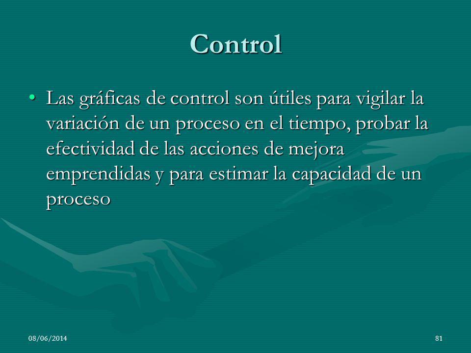 Control Las gráficas de control son útiles para vigilar la variación de un proceso en el tiempo, probar la efectividad de las acciones de mejora empre