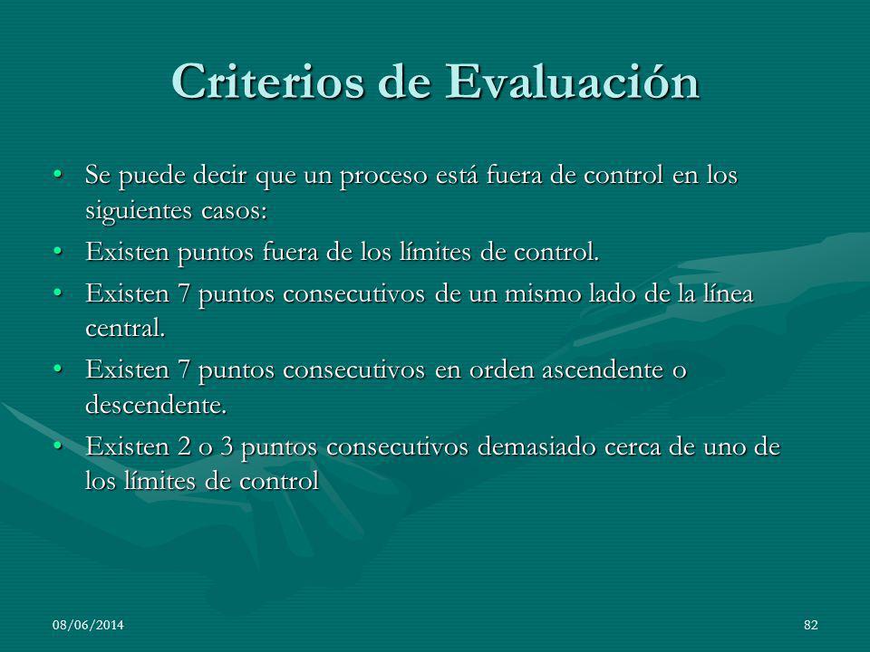 Criterios de Evaluación Se puede decir que un proceso está fuera de control en los siguientes casos:Se puede decir que un proceso está fuera de contro