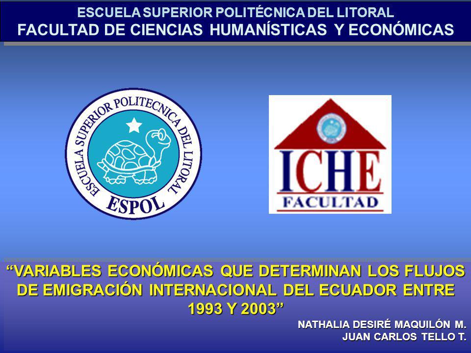 1 ESCUELA SUPERIOR POLITÉCNICA DEL LITORAL FACULTAD DE CIENCIAS HUMANÍSTICAS Y ECONÓMICAS ESCUELA SUPERIOR POLITÉCNICA DEL LITORAL FACULTAD DE CIENCIA