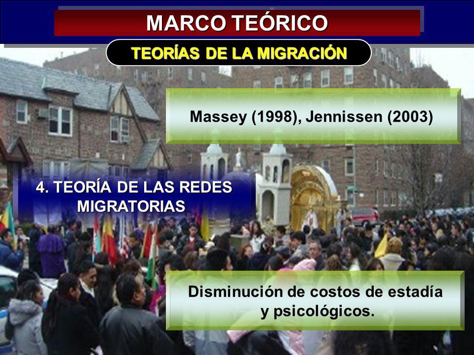 15 MARCO TEÓRICO 4. TEORÍA DE LAS REDES MIGRATORIAS TEORÍAS DE LA MIGRACIÓN Massey (1998), Jennissen (2003) Disminución de costos de estadía y psicoló