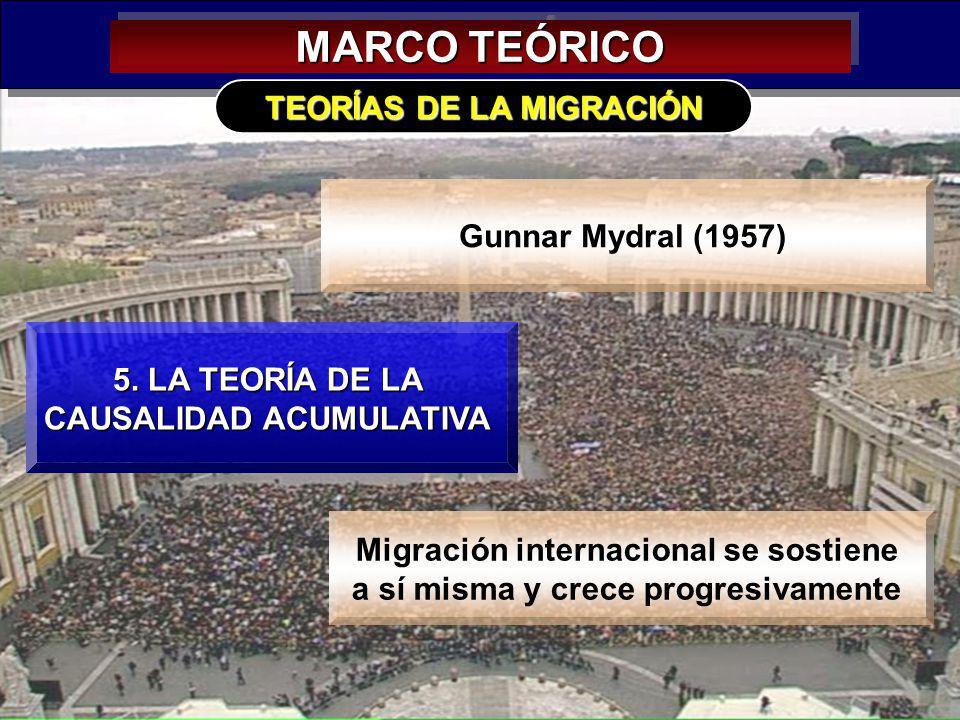 16 MARCO TEÓRICO 5. LA TEORÍA DE LA CAUSALIDAD ACUMULATIVA TEORÍAS DE LA MIGRACIÓN Gunnar Mydral (1957) Migración internacional se sostiene a sí misma