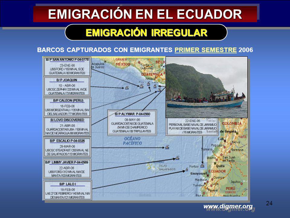24 EMIGRACIÓN EN EL ECUADOR EMIGRACIÓN IRREGULAR www.digmer.org BARCOS CAPTURADOS CON EMIGRANTES PRIMER SEMESTRE 2006