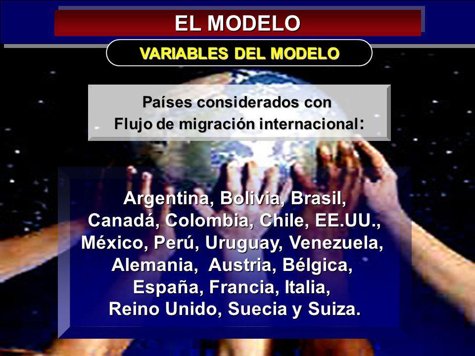26 EL MODELO Argentina, Bolivia, Brasil, Canadá, Colombia, Chile, EE.UU., Canadá, Colombia, Chile, EE.UU., México, Perú, Uruguay, Venezuela, Alemania,