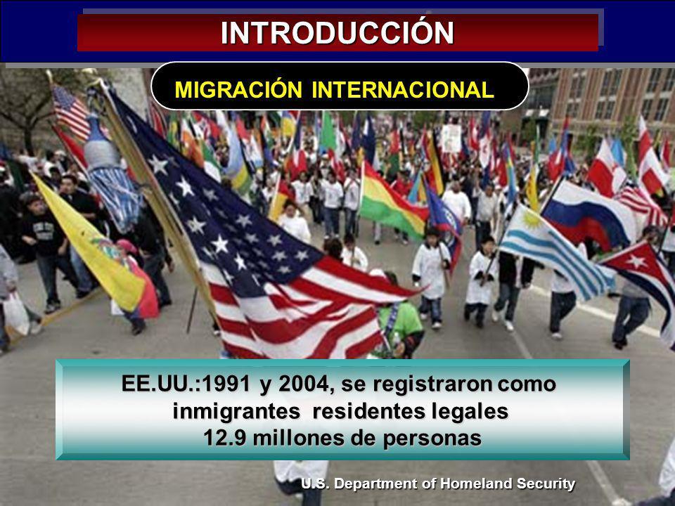 3 INTRODUCCIÓNINTRODUCCIÓN EE.UU.:1991 y 2004, se registraron como inmigrantes residentes legales 12.9 millones de personas MIGRACIÓN INTERNACIONAL U.