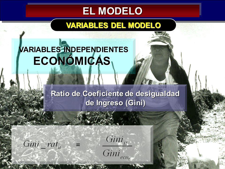 30 EL MODELO VARIABLES INDEPENDIENTES ECONÓMICAS VARIABLES DEL MODELO Ratio de Coeficiente de desigualdad de Ingreso (Gini) de Ingreso (Gini) =